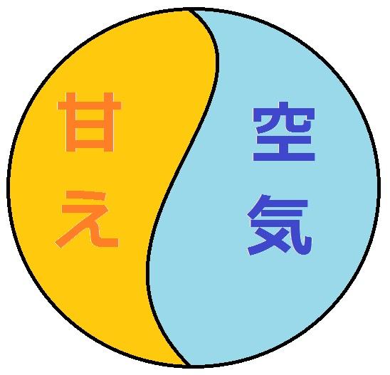 「甘え」と「空気」の心理学