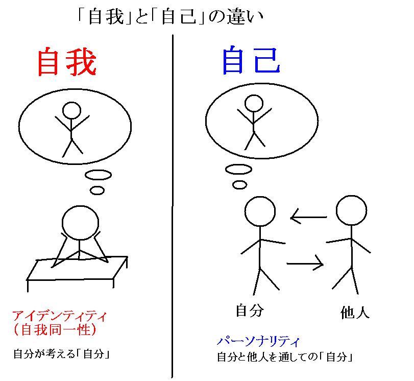 「自我」と「自己」の違いとは? アイデンティティとパーソナリティの意味