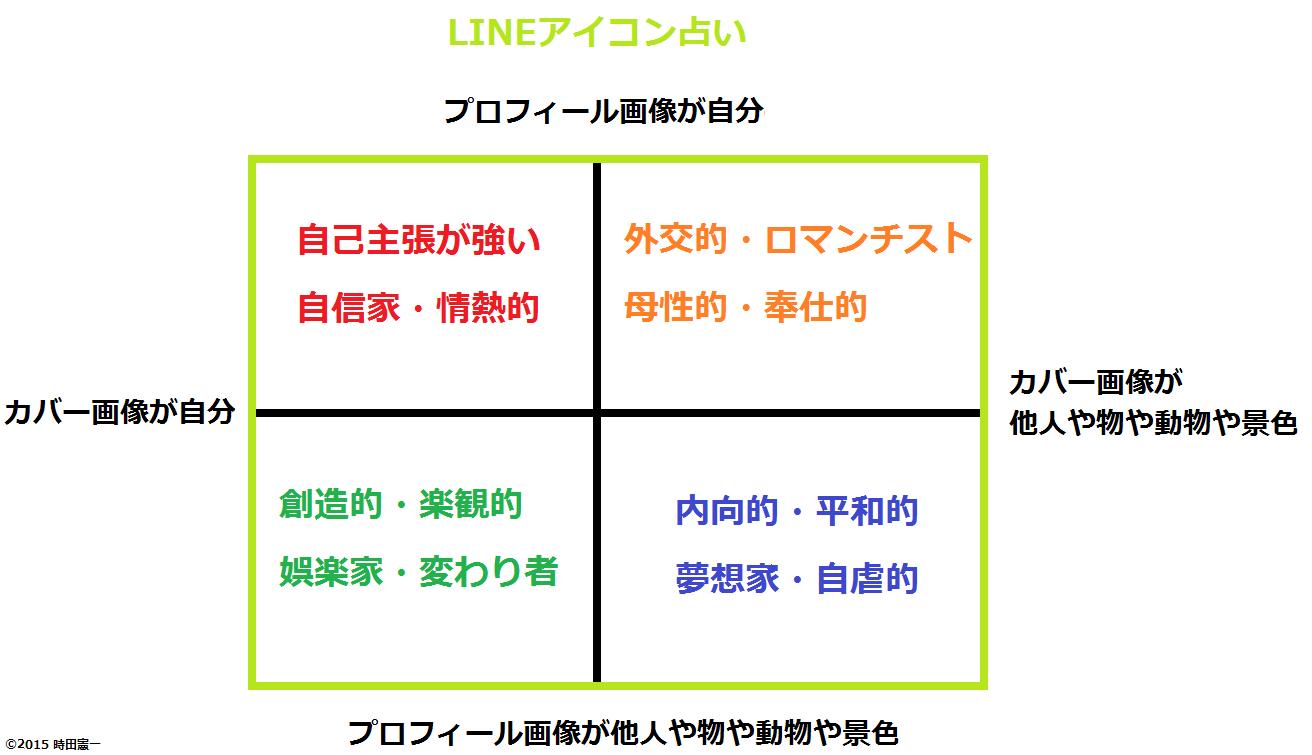 心理 line アイコン
