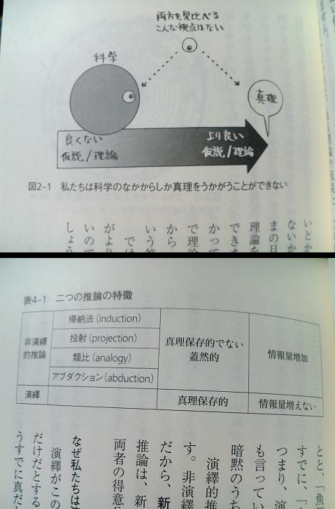 「科学的思考」のレッスン 戸田山和久
