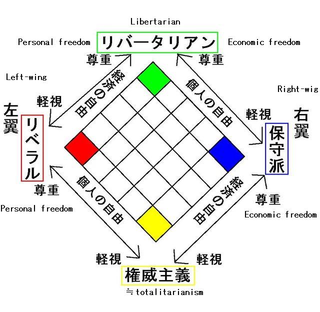 ノーラン・チャート日本語版