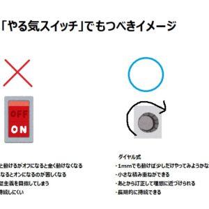簡単にやる気スイッチを入れる方法