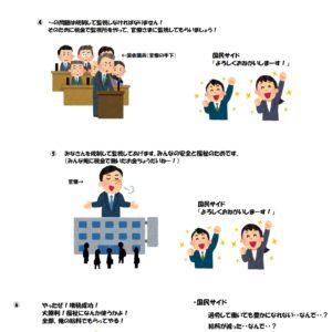 官僚(各省庁の公務員)が働かずに税金で儲けるいつもの手口の図