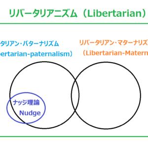 ナッジ理論とリバータリアニズムとの違い